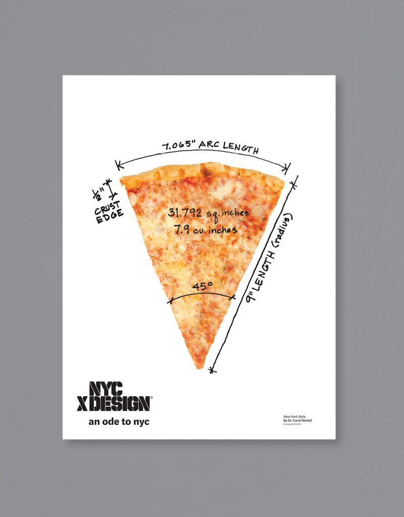 A poster of a slice of pizza with measurements of the size.