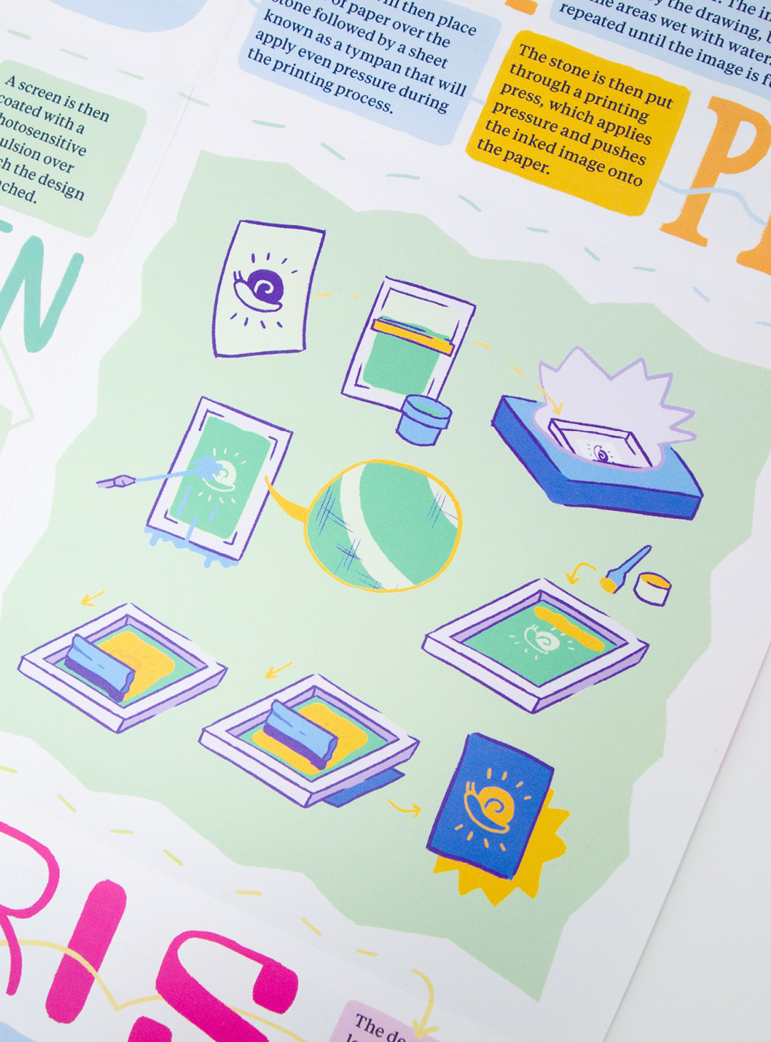 Detail shot of the illustration for screen printing. Set on a light green background, the illustration shows the process of printing with a green and purple color scheme.
