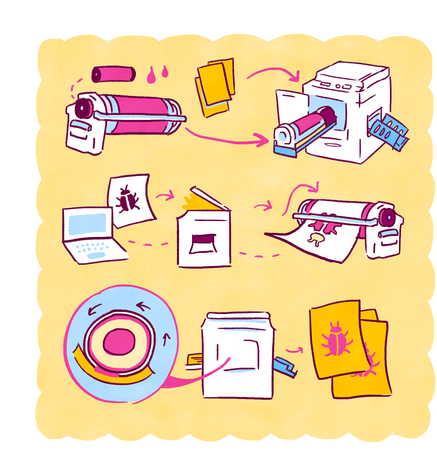 Illustartion showing the steps to Risograph printing. The background is yellow and the objects have a pink and blue color scheme.